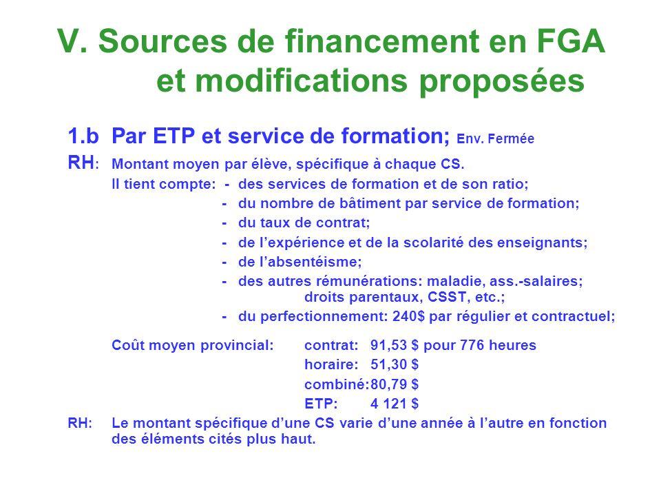 V. Sources de financement en FGA et modifications proposées 1.bPar ETP et service de formation; Env. Fermée RH : Montant moyen par élève, spécifique à