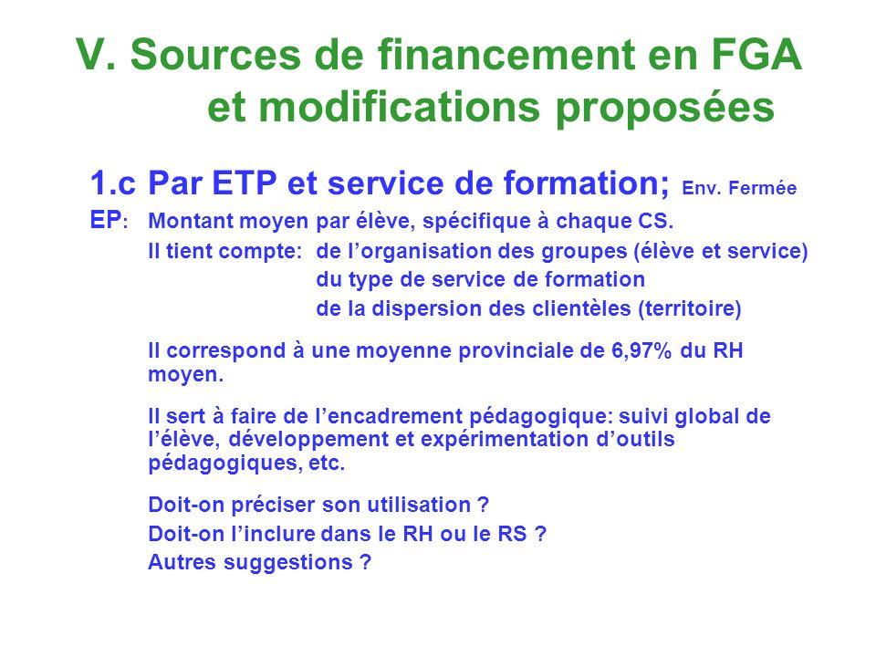 V. Sources de financement en FGA et modifications proposées 1.cPar ETP et service de formation; Env. Fermée EP : Montant moyen par élève, spécifique à
