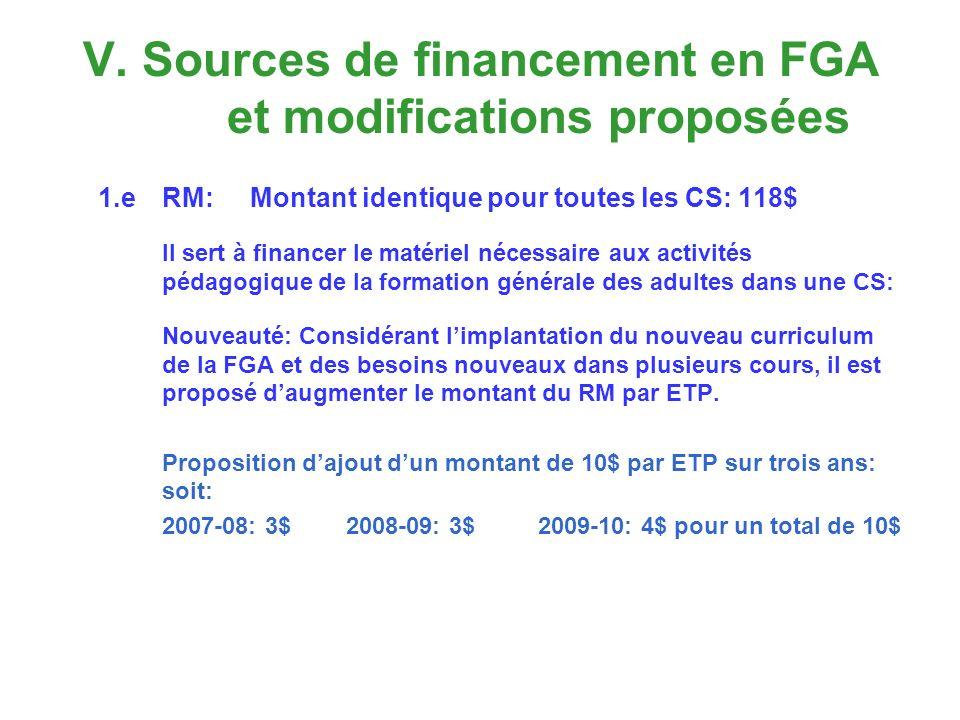 V. Sources de financement en FGA et modifications proposées 1.eRM: Montant identique pour toutes les CS: 118$ Il sert à financer le matériel nécessair