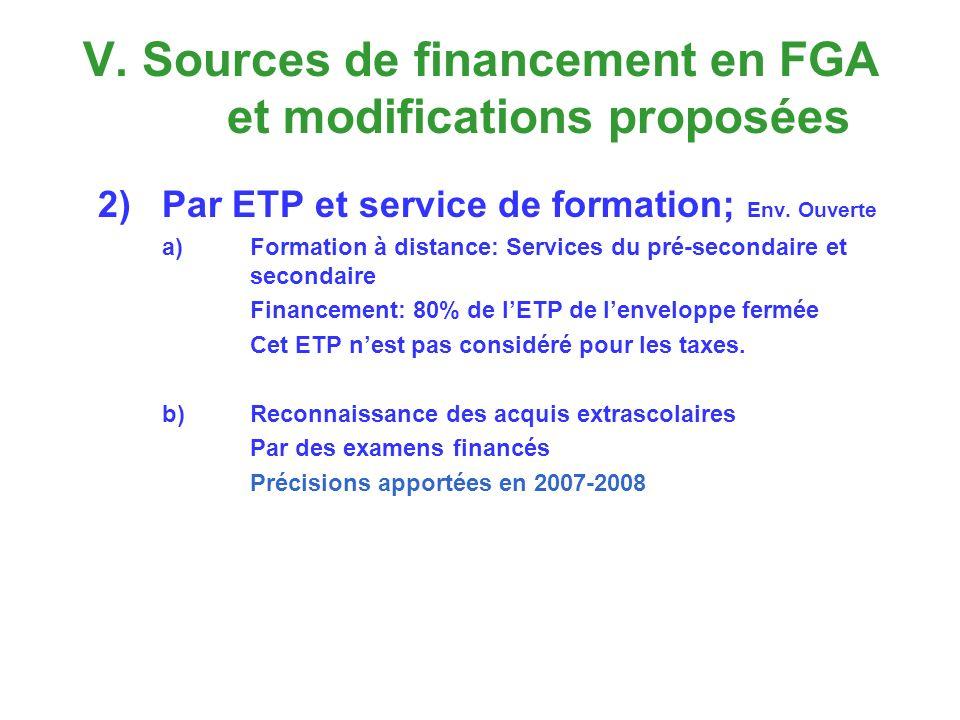 V. Sources de financement en FGA et modifications proposées 2)Par ETP et service de formation; Env.
