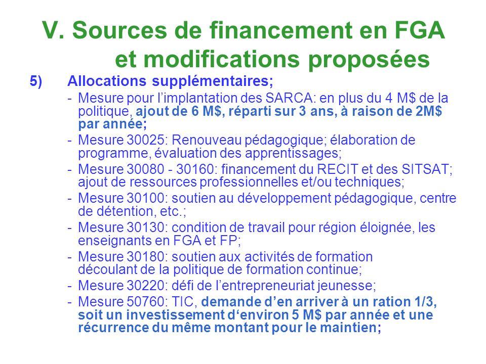 V. Sources de financement en FGA et modifications proposées 5)Allocations supplémentaires; -Mesure pour limplantation des SARCA: en plus du 4 M$ de la