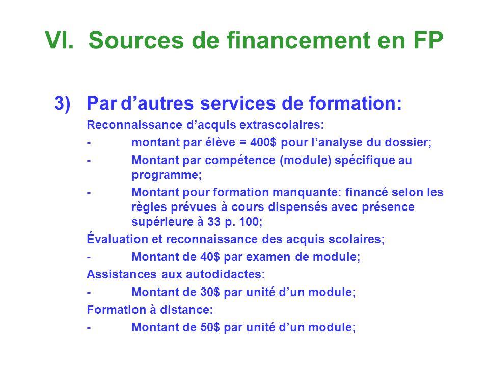 VI. Sources de financement en FP 3)Par dautres services de formation: Reconnaissance dacquis extrascolaires: -montant par élève = 400$ pour lanalyse d