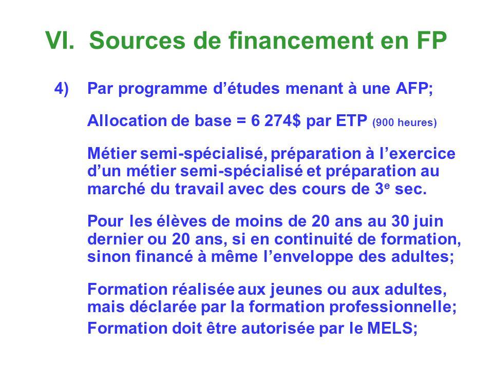 VI. Sources de financement en FP 4)Par programme détudes menant à une AFP; Allocation de base = 6 274$ par ETP (900 heures) Métier semi-spécialisé, pr