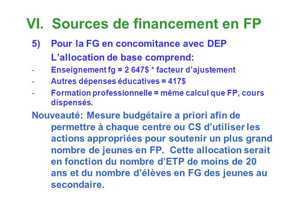 VI. Sources de financement en FP 5)Pour la FG en concomitance avec DEP Lallocation de base comprend: -Enseignement fg = 2 647$ * facteur dajustement -