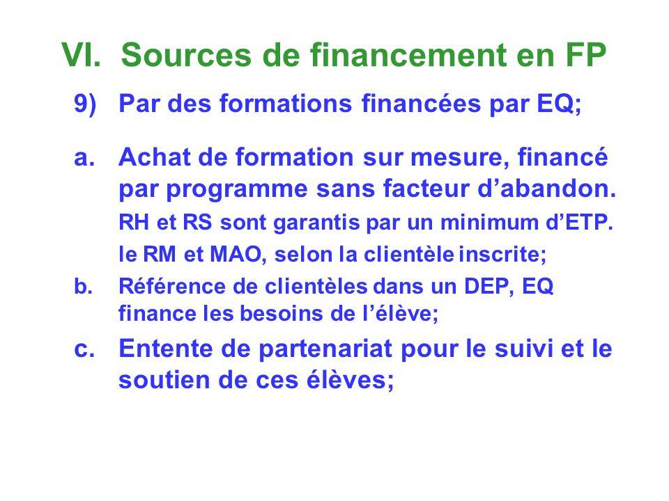 VI. Sources de financement en FP 9)Par des formations financées par EQ; a.Achat de formation sur mesure, financé par programme sans facteur dabandon.