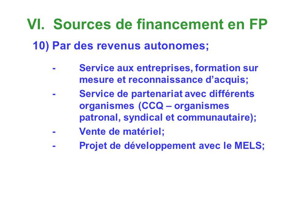 VI. Sources de financement en FP 10)Par des revenus autonomes; - Service aux entreprises, formation sur mesure et reconnaissance dacquis; -Service de