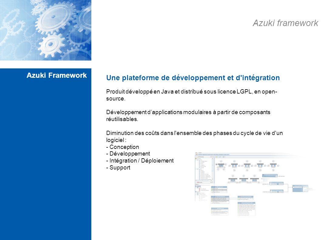 Formation Autour du framework Formations inter entreprises Formations Intra enterprise Formations sur mesure Décideurs, chefs de projets Equipes d intégration et d exploitation Développeurs