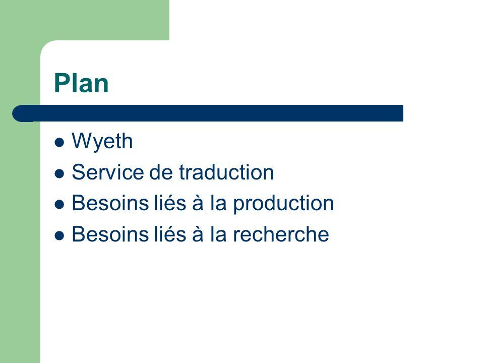 Plan Wyeth Service de traduction Besoins liés à la production Besoins liés à la recherche