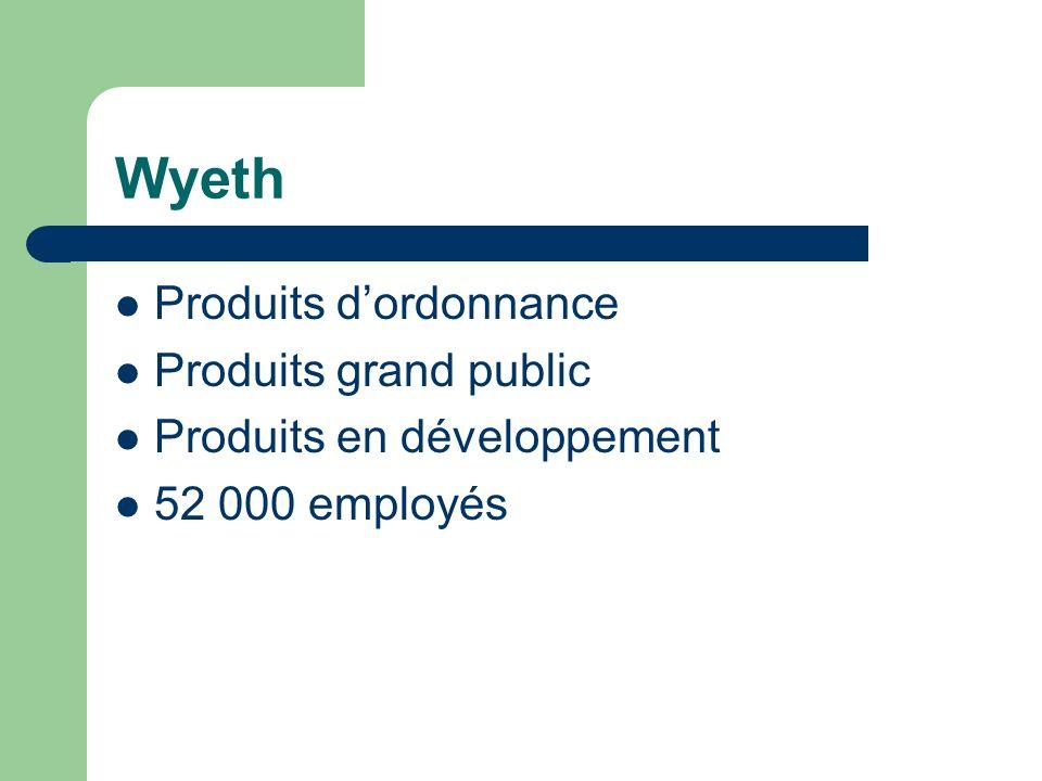 Wyeth Produits dordonnance Produits grand public Produits en développement 52 000 employés