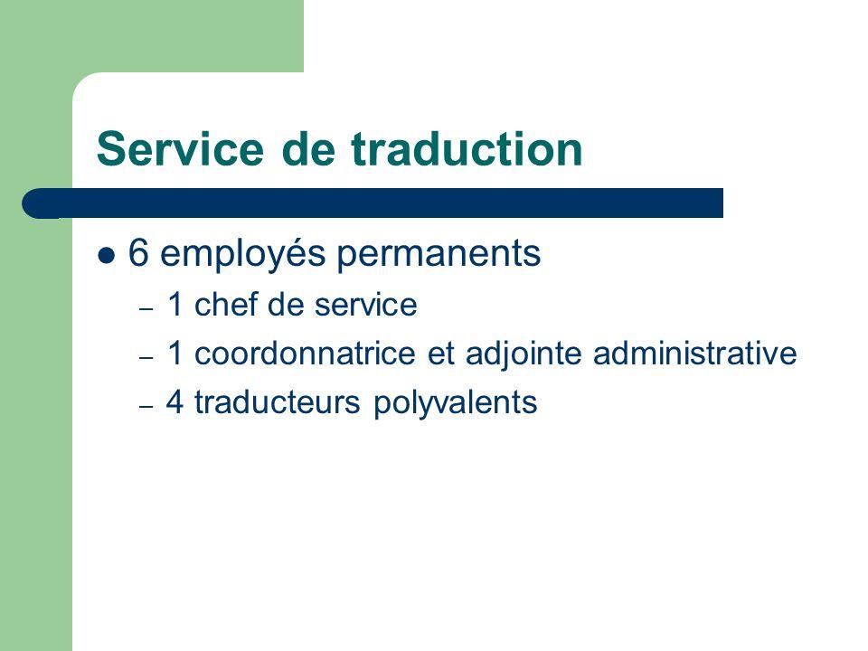 Service de traduction 6 employés permanents – 1 chef de service – 1 coordonnatrice et adjointe administrative – 4 traducteurs polyvalents