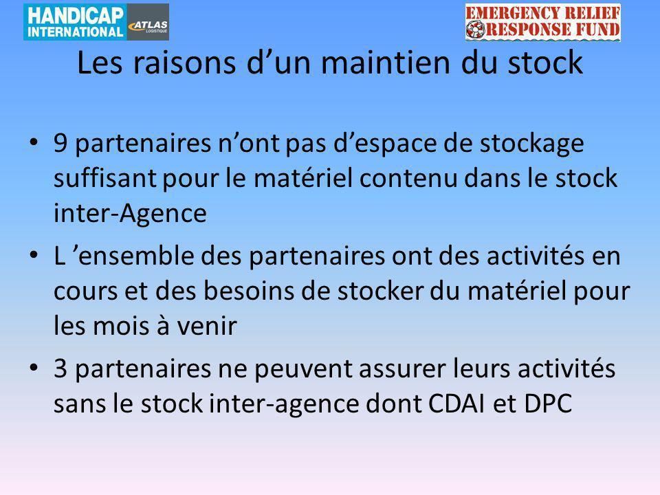 Les raisons dun maintien du stock 9 partenaires nont pas despace de stockage suffisant pour le matériel contenu dans le stock inter-Agence L ensemble
