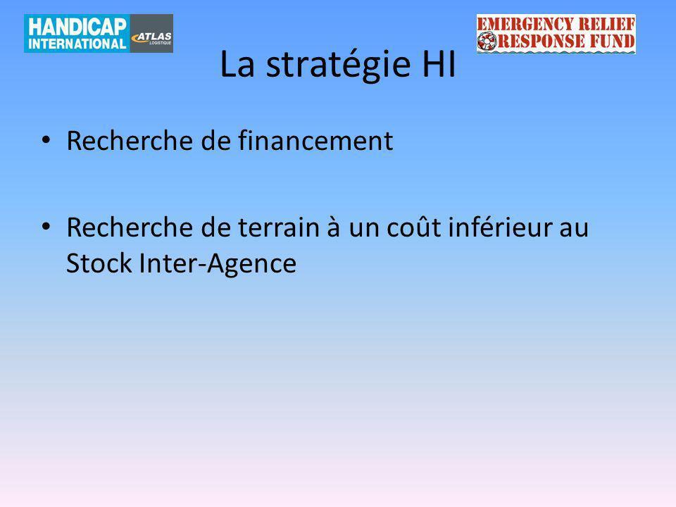 La stratégie HI Recherche de financement Recherche de terrain à un coût inférieur au Stock Inter-Agence