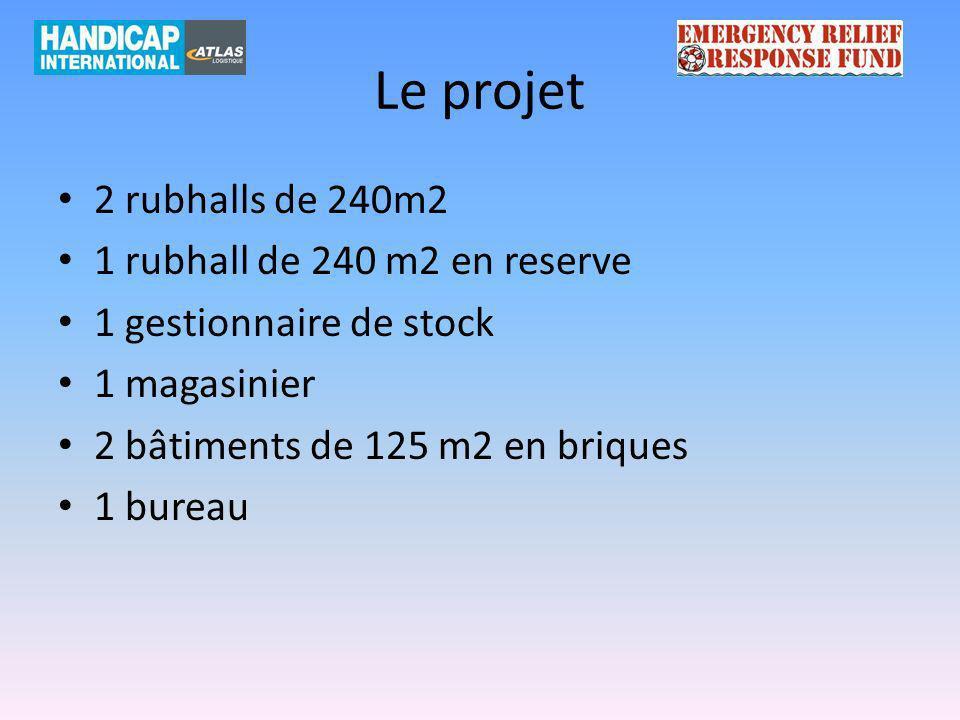 Le projet 2 rubhalls de 240m2 1 rubhall de 240 m2 en reserve 1 gestionnaire de stock 1 magasinier 2 bâtiments de 125 m2 en briques 1 bureau