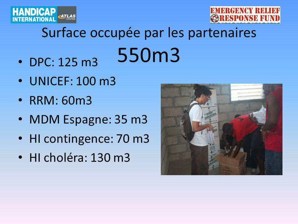 Surface occupée par les partenaires 550m3 DPC: 125 m3 UNICEF: 100 m3 RRM: 60m3 MDM Espagne: 35 m3 HI contingence: 70 m3 HI choléra: 130 m3