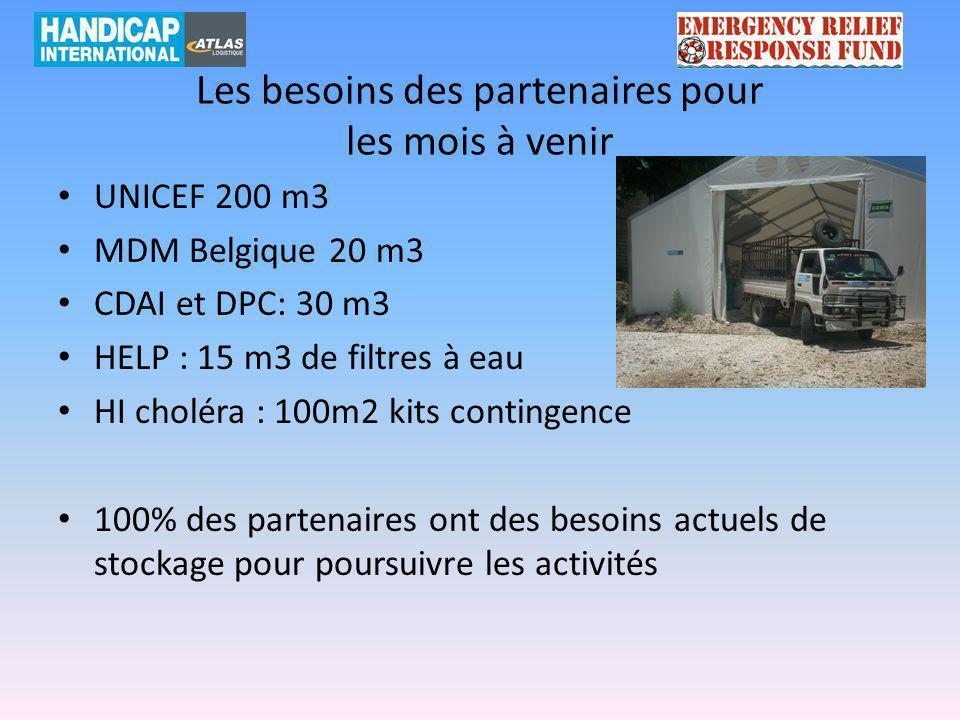 Les besoins des partenaires pour les mois à venir UNICEF 200 m3 MDM Belgique 20 m3 CDAI et DPC: 30 m3 HELP : 15 m3 de filtres à eau HI choléra : 100m2 kits contingence 100% des partenaires ont des besoins actuels de stockage pour poursuivre les activités