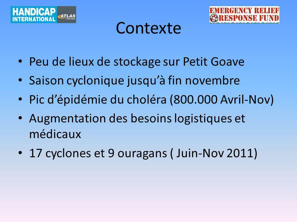 Contexte Peu de lieux de stockage sur Petit Goave Saison cyclonique jusquà fin novembre Pic dépidémie du choléra (800.000 Avril-Nov) Augmentation des