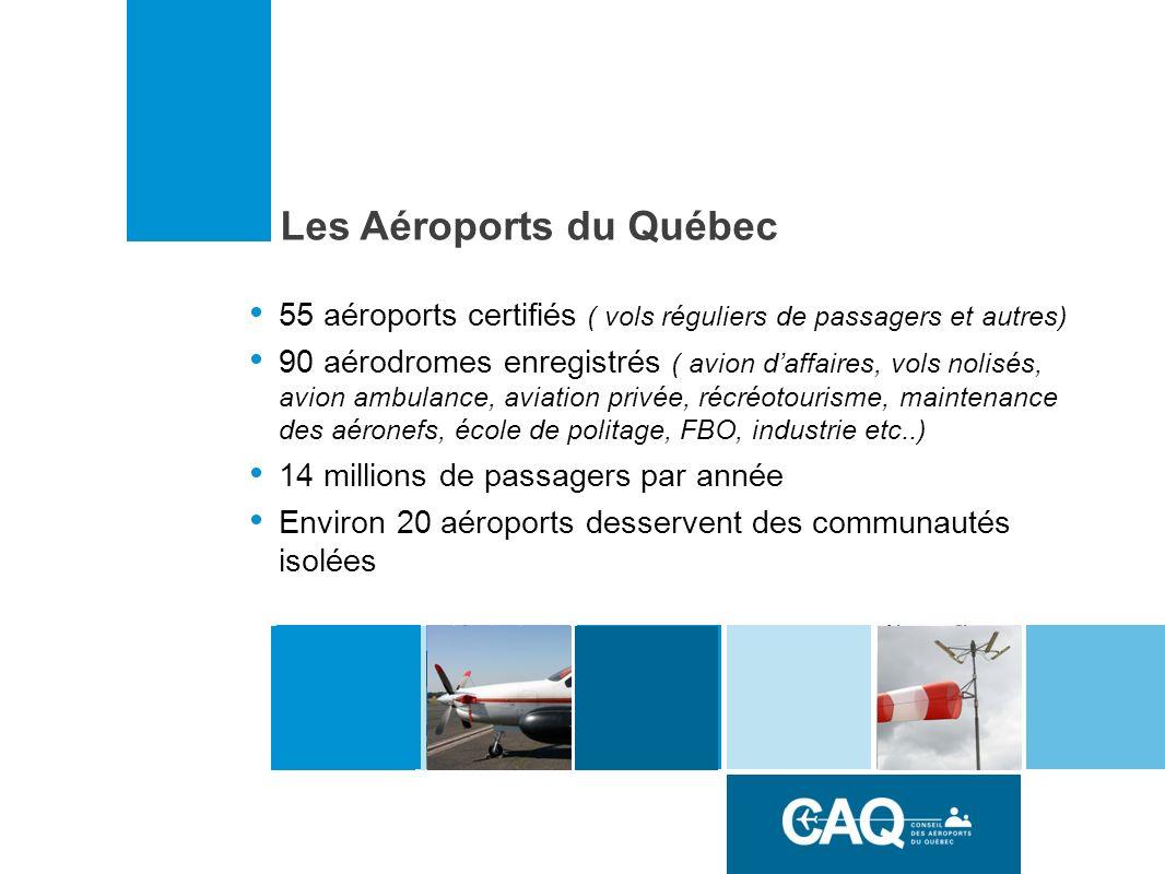 Les Aéroports du Québec 55 aéroports certifiés ( vols réguliers de passagers et autres) 90 aérodromes enregistrés ( avion daffaires, vols nolisés, avion ambulance, aviation privée, récréotourisme, maintenance des aéronefs, école de politage, FBO, industrie etc..) 14 millions de passagers par année Environ 20 aéroports desservent des communautés isolées
