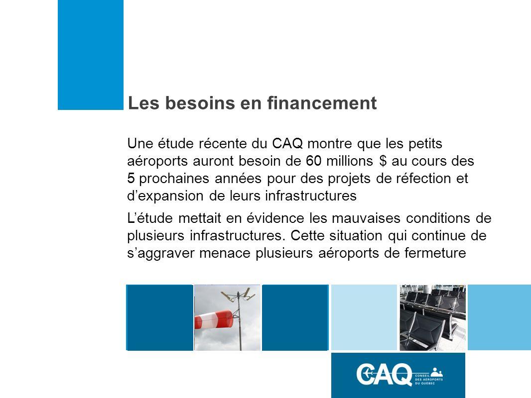 Les besoins en financement Une étude récente du CAQ montre que les petits aéroports auront besoin de 60 millions $ au cours des 5 prochaines années pour des projets de réfection et dexpansion de leurs infrastructures Létude mettait en évidence les mauvaises conditions de plusieurs infrastructures.