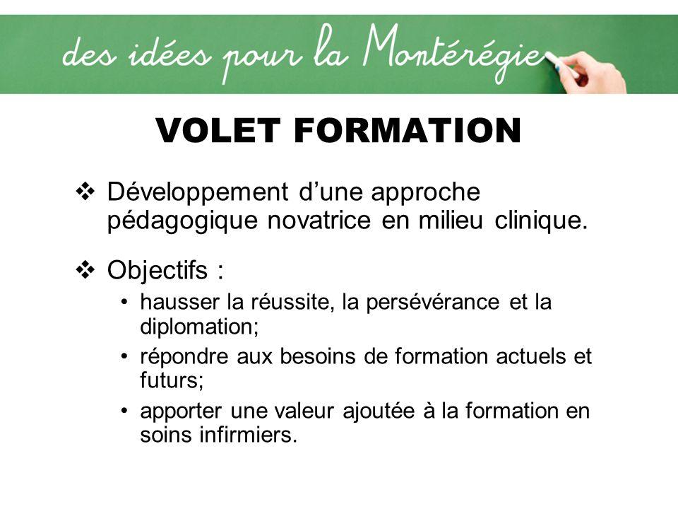 VOLET FORMATION Développement dune approche pédagogique novatrice en milieu clinique.