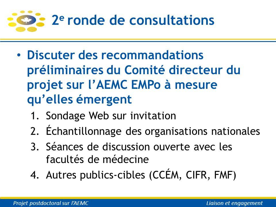 2 e ronde de consultations Discuter des recommandations préliminaires du Comité directeur du projet sur lAEMC EMPo à mesure quelles émergent 1.Sondage