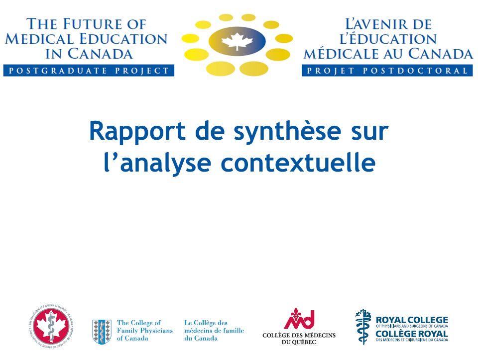 Rapport de synthèse sur lanalyse contextuelle