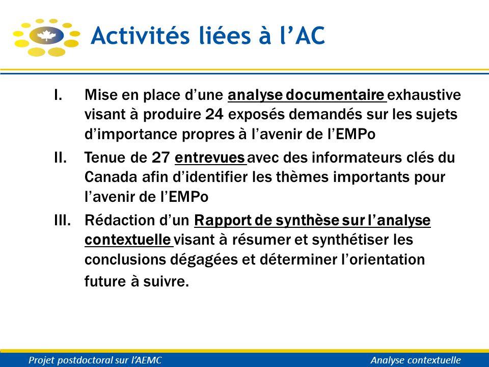 Activités liées à lAC I.Mise en place dune analyse documentaire exhaustive visant à produire 24 exposés demandés sur les sujets dimportance propres à