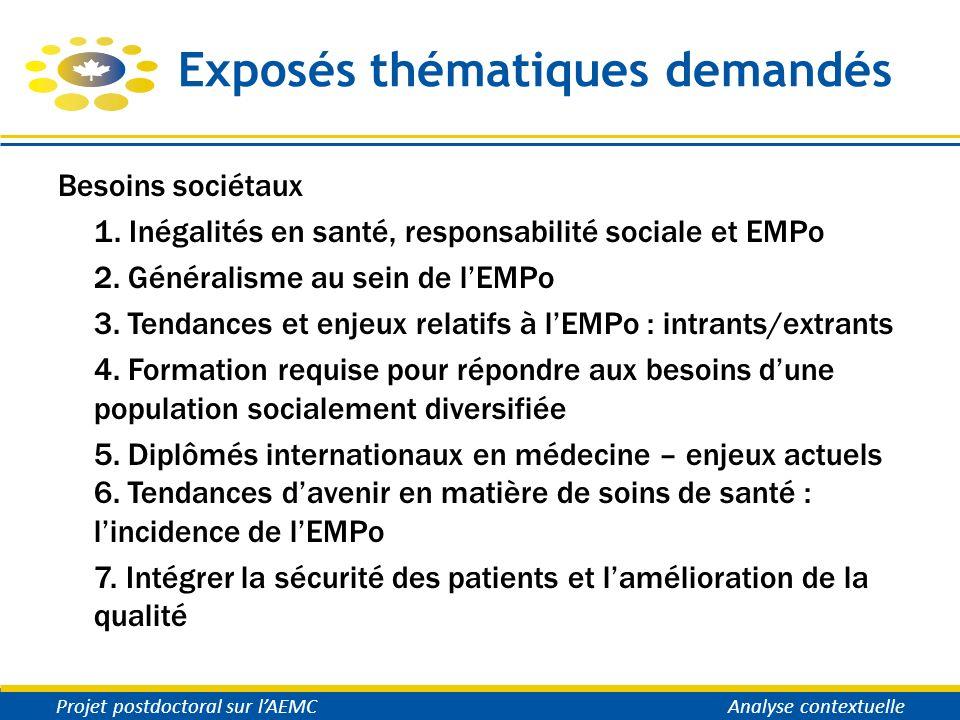 Exposés thématiques demandés Besoins sociétaux 1. Inégalités en santé, responsabilité sociale et EMPo 2. Généralisme au sein de lEMPo 3. Tendances et