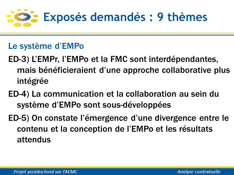 Exposés demandés : 9 thèmes Le système dEMPo ED-3) LEMPr, lEMPo et la FMC sont interdépendantes, mais bénéficieraient dune approche collaborative plus