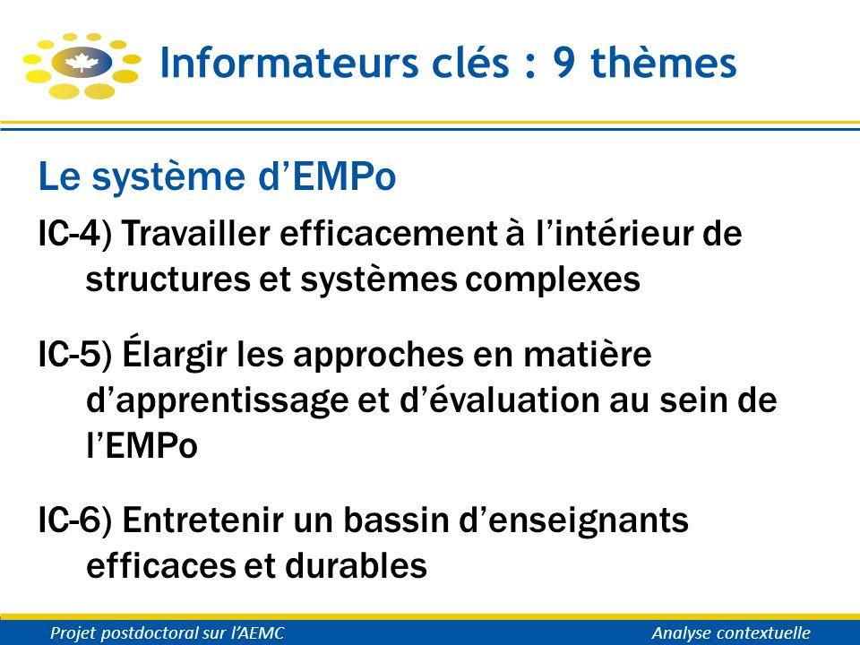 Informateurs clés : 9 thèmes Le système dEMPo IC-4) Travailler efficacement à lintérieur de structures et systèmes complexes IC-5) Élargir les approch