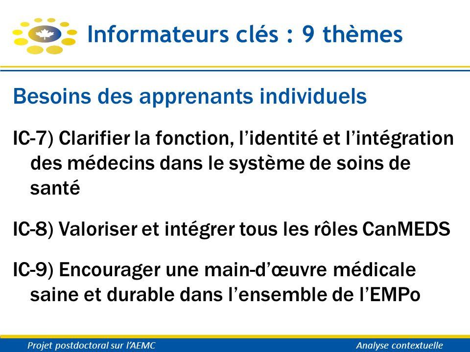 Informateurs clés : 9 thèmes Besoins des apprenants individuels IC-7) Clarifier la fonction, lidentité et lintégration des médecins dans le système de