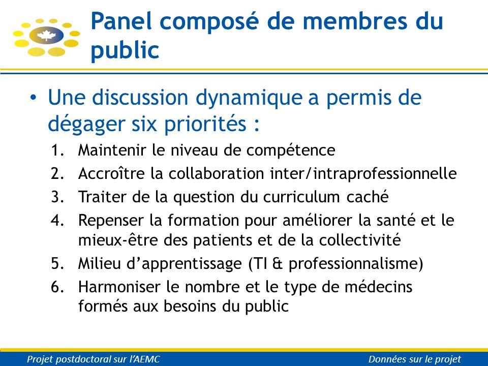 Panel composé de membres du public Une discussion dynamique a permis de dégager six priorités : 1.Maintenir le niveau de compétence 2.Accroître la col