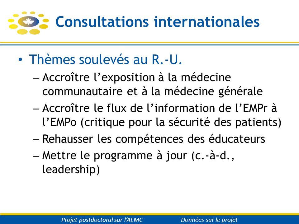 Consultations internationales Thèmes soulevés au R.-U. – Accroître lexposition à la médecine communautaire et à la médecine générale – Accroître le fl
