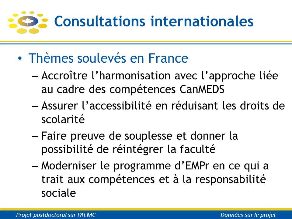 Consultations internationales Thèmes soulevés en France – Accroître lharmonisation avec lapproche liée au cadre des compétences CanMEDS – Assurer lacc