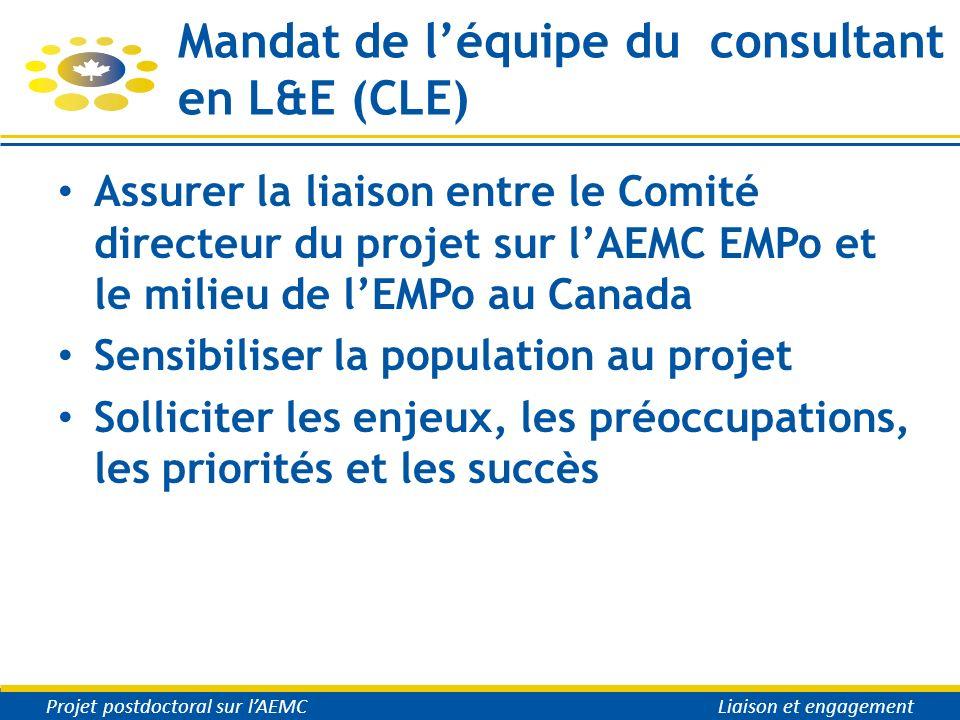 Mandat de léquipe du consultant en L&E (CLE) Assurer la liaison entre le Comité directeur du projet sur lAEMC EMPo et le milieu de lEMPo au Canada Sen