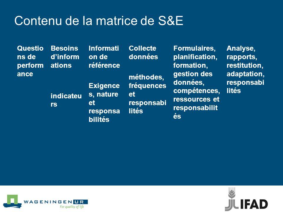 Contenu de la matrice de S&E Questio ns de perform ance Besoins dinform ations indicateu rs Informati on de référence Exigence s, nature et responsa b