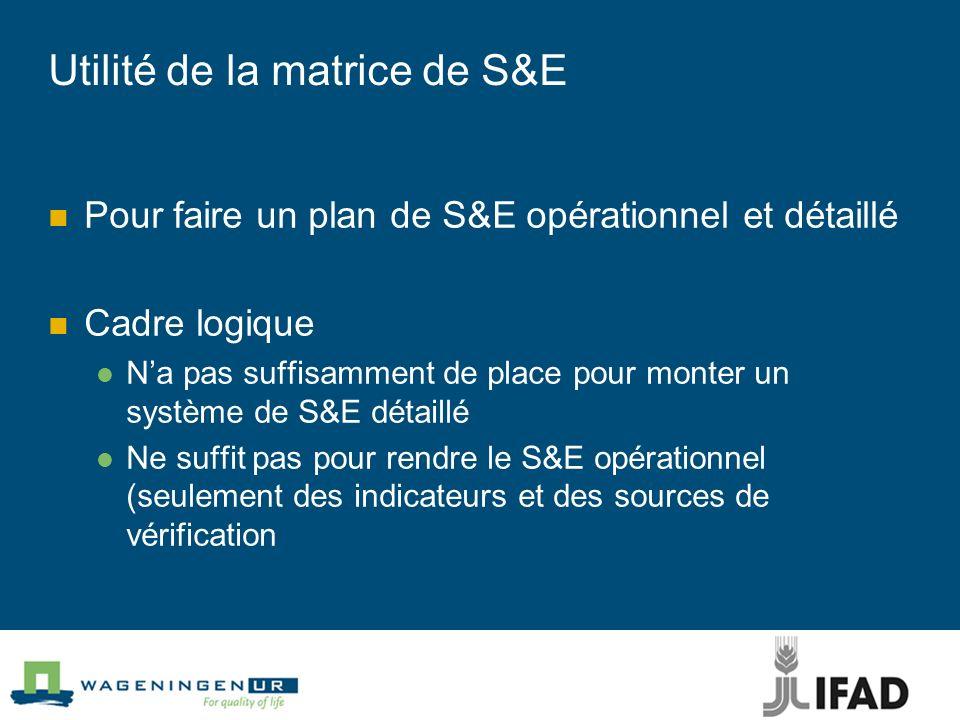 Utilité de la matrice de S&E Pour faire un plan de S&E opérationnel et détaillé Cadre logique Na pas suffisamment de place pour monter un système de S