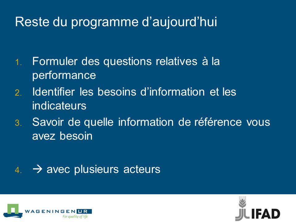 Reste du programme daujourdhui Formuler des questions relatives à la performance Identifier les besoins dinformation et les indicateurs Savoir de quel