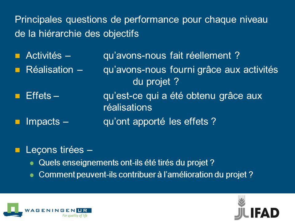 Principales questions de performance pour chaque niveau de la hiérarchie des objectifs Activités – quavons-nous fait réellement ? Réalisation – quavon