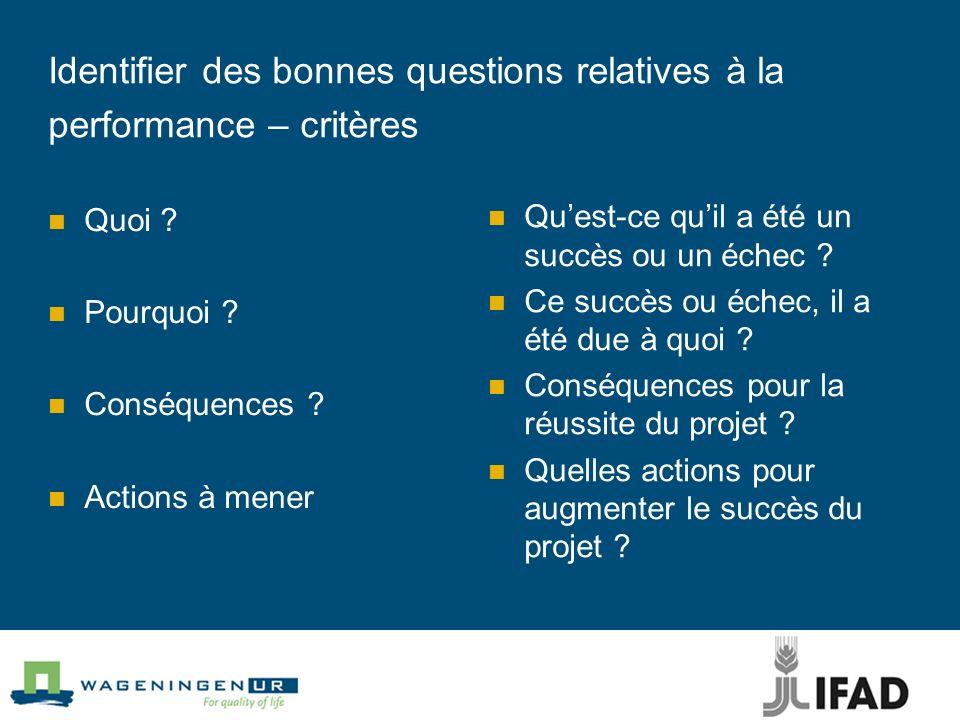 Identifier des bonnes questions relatives à la performance – critères Quoi ? Pourquoi ? Conséquences ? Actions à mener Quest-ce quil a été un succès o