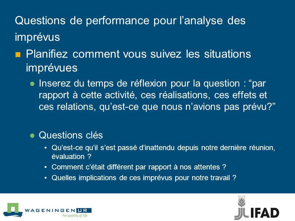 Questions de performance pour lanalyse des imprévus Planifiez comment vous suivez les situations imprévues Inserez du temps de réflexion pour la quest