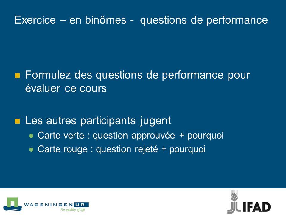 Exercice – en binômes - questions de performance Formulez des questions de performance pour évaluer ce cours Les autres participants jugent Carte vert