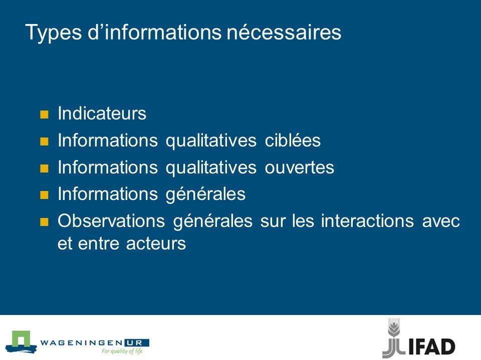 Types dinformations nécessaires Indicateurs Informations qualitatives ciblées Informations qualitatives ouvertes Informations générales Observations g