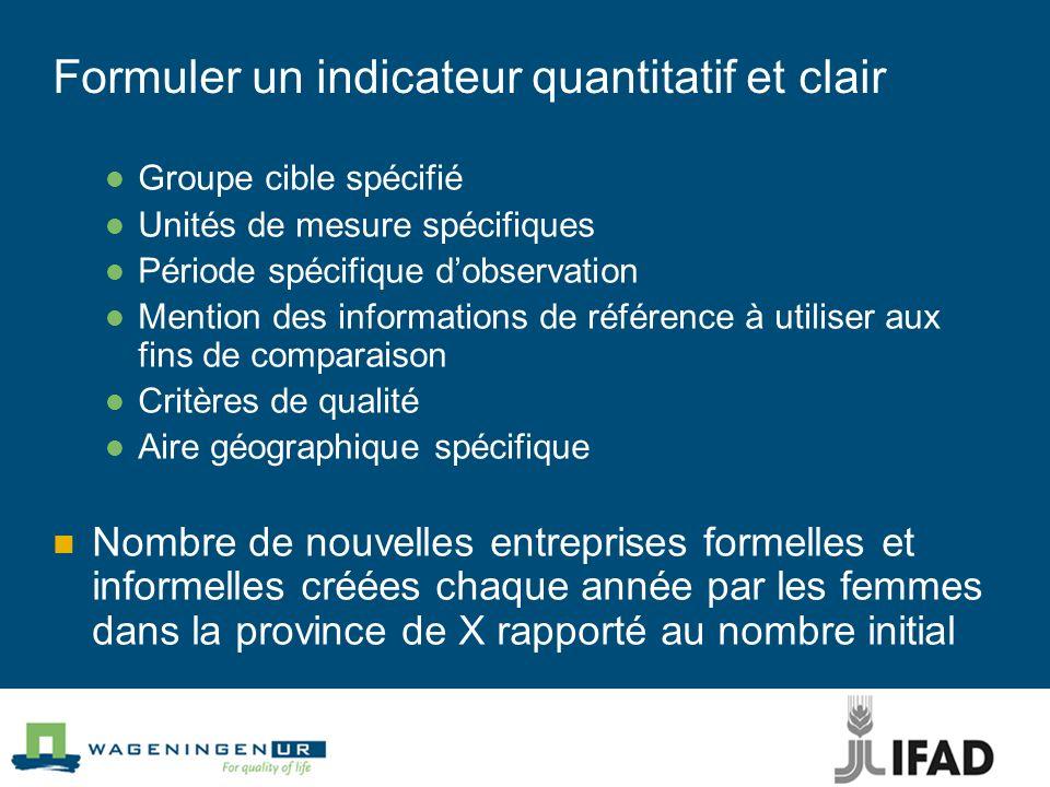 Formuler un indicateur quantitatif et clair Groupe cible spécifié Unités de mesure spécifiques Période spécifique dobservation Mention des information