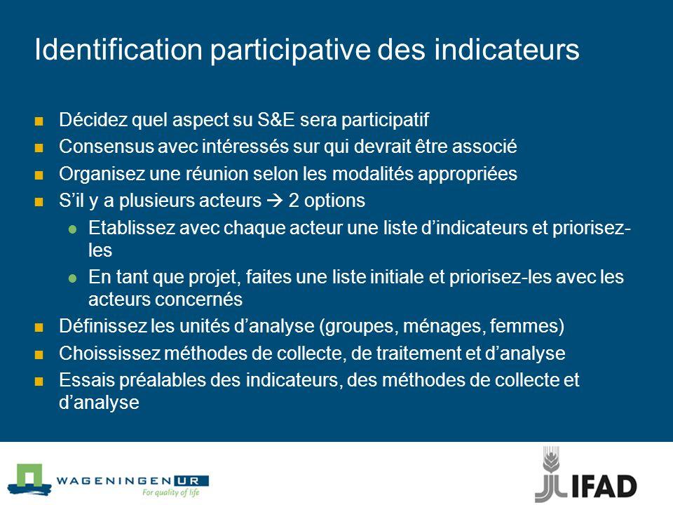 Identification participative des indicateurs Décidez quel aspect su S&E sera participatif Consensus avec intéressés sur qui devrait être associé Organ