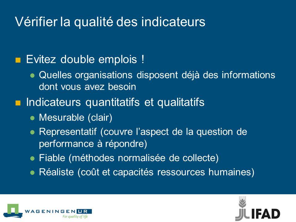 Vérifier la qualité des indicateurs Evitez double emplois ! Quelles organisations disposent déjà des informations dont vous avez besoin Indicateurs qu