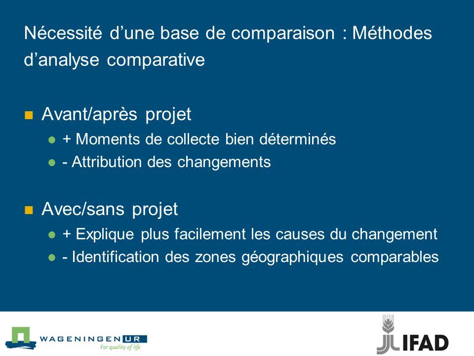 Nécessité dune base de comparaison : Méthodes danalyse comparative Avant/après projet + Moments de collecte bien déterminés - Attribution des changeme