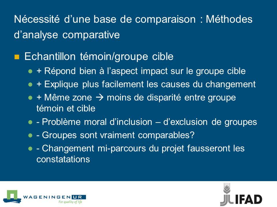 Nécessité dune base de comparaison : Méthodes danalyse comparative Echantillon témoin/groupe cible + Répond bien à laspect impact sur le groupe cible