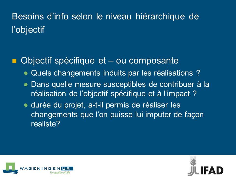 Besoins dinfo selon le niveau hiérarchique de lobjectif Objectif général Dans quelle mesure le projet a-t-il contribué aux finalités de long terme .