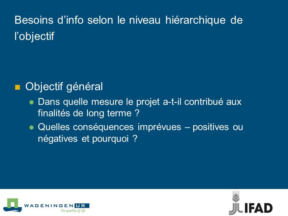 Besoins dinfo selon le niveau hiérarchique de lobjectif Objectif général Dans quelle mesure le projet a-t-il contribué aux finalités de long terme ? Q