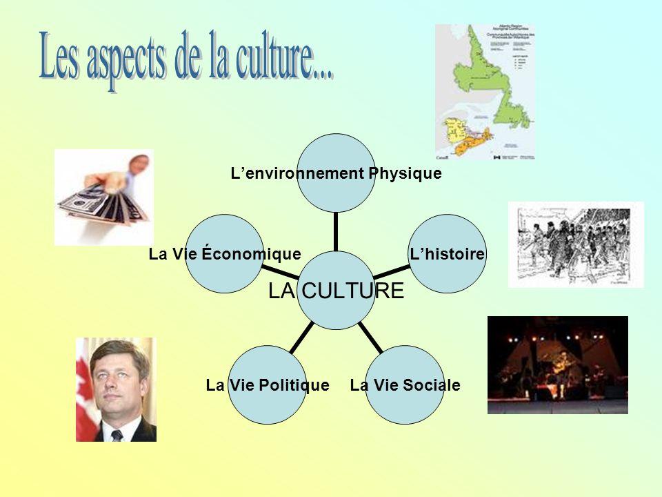 LA CULTURE Lenvironnement Physique LhistoireLa Vie SocialeLa Vie Politique La Vie Économique